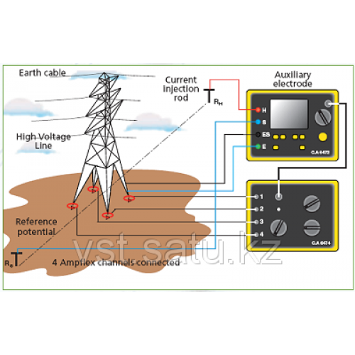 Цены на кабель кспв 4х0 4 6х0 4 2х0 5 4х0 5 для систем
